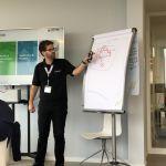 Mario Brückner Keynote Speaker - Management 3.0 Einsatz